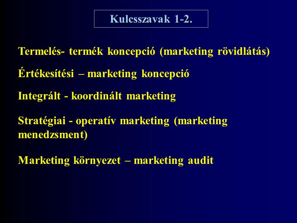 Kulcsszavak 1-2. Termelés- termék koncepció (marketing rövidlátás) Értékesítési – marketing koncepció Integrált - koordinált marketing Stratégiai - op