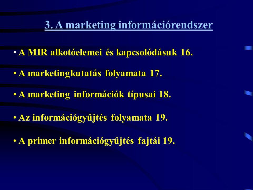 3. A marketing információrendszer • A MIR alkotóelemei és kapcsolódásuk 16. • A primer információgyűjtés fajtái 19. • Az információgyűjtés folyamata 1