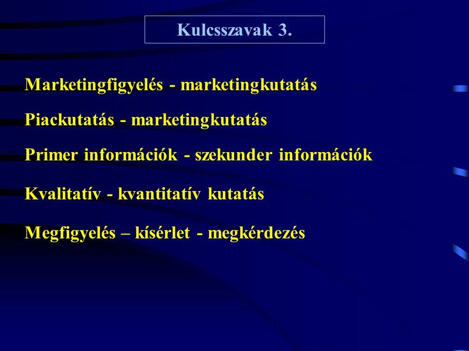 Kulcsszavak 3. Marketingfigyelés - marketingkutatás Kvalitatív - kvantitatív kutatás Primer információk - szekunder információk Piackutatás - marketin