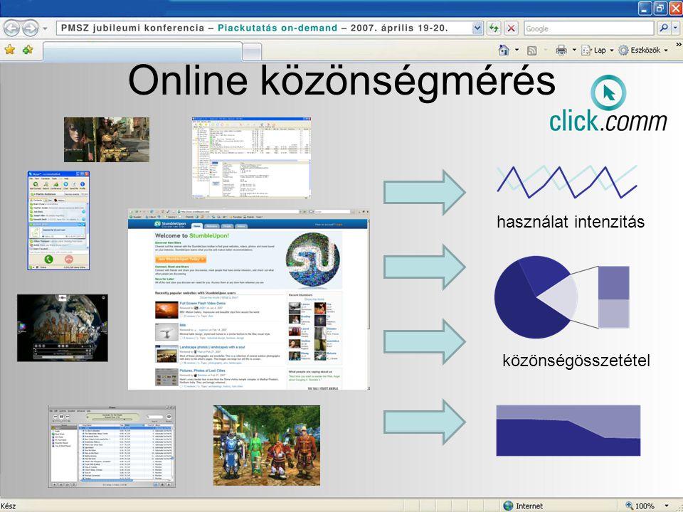 Online közönségmérés használat intenzitás közönségösszetétel