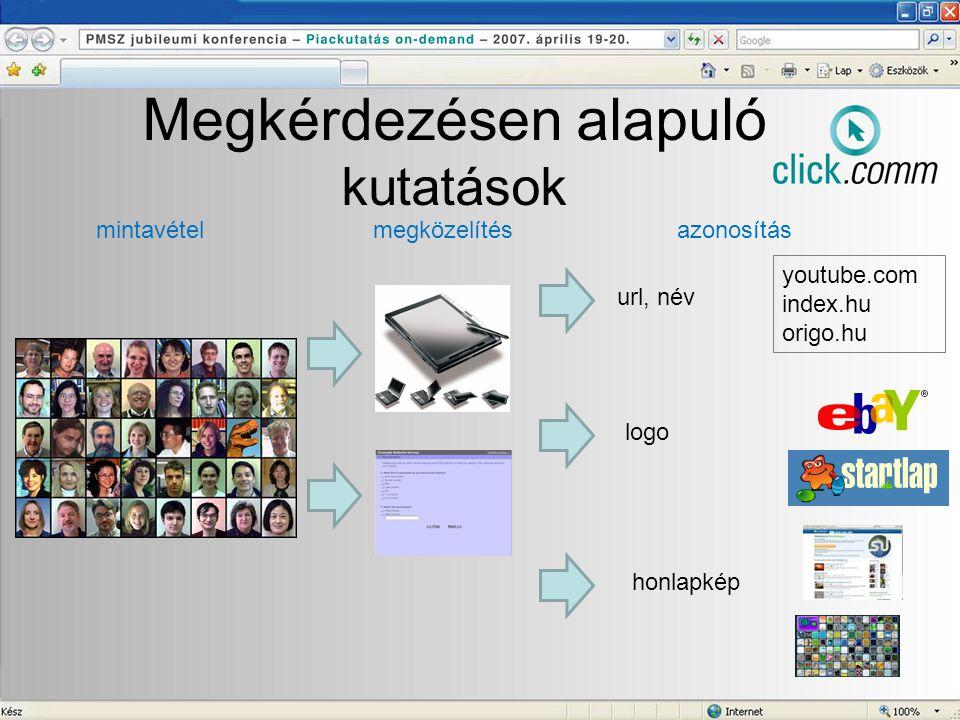 Megkérdezésen alapuló kutatások youtube.com index.hu origo.hu url, név logo honlapkép mintavételmegközelítésazonosítás