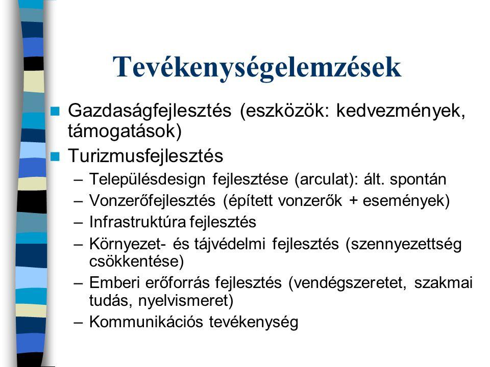 Tevékenységelemzések  Gazdaságfejlesztés (eszközök: kedvezmények, támogatások)  Turizmusfejlesztés –Településdesign fejlesztése (arculat): ált.