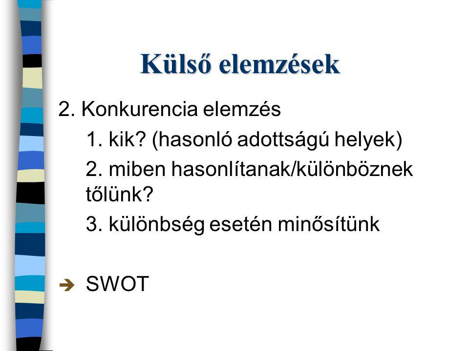 Külső elemzések 2. Konkurencia elemzés 1. kik? (hasonló adottságú helyek) 2. miben hasonlítanak/különböznek tőlünk? 3. különbség esetén minősítünk  S