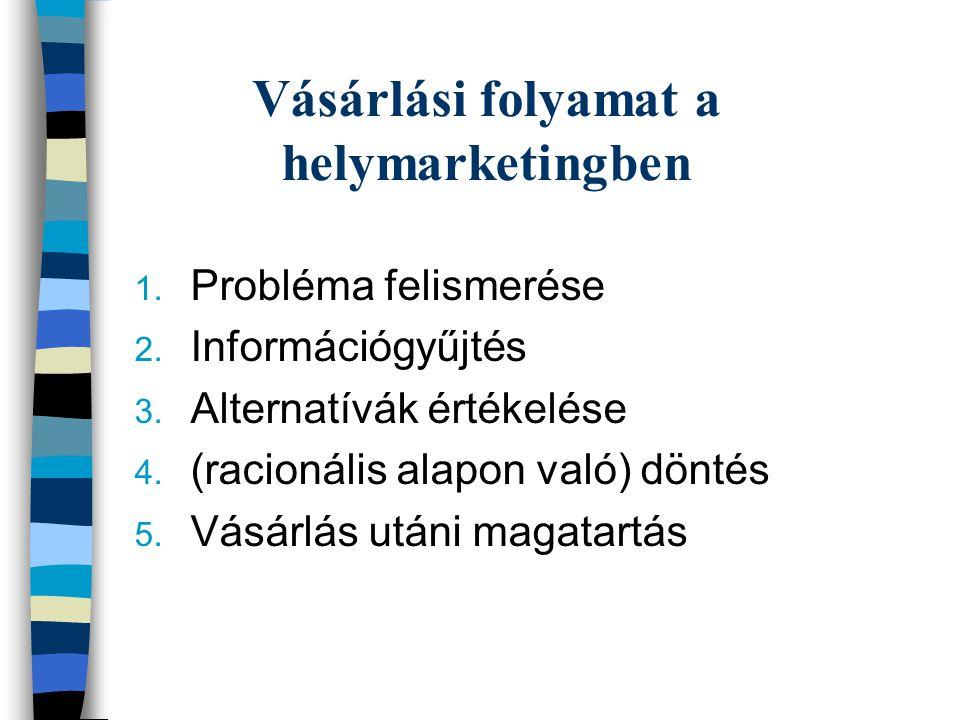 Vásárlási folyamat a helymarketingben 1. Probléma felismerése 2. Információgyűjtés 3. Alternatívák értékelése 4. (racionális alapon való) döntés 5. Vá