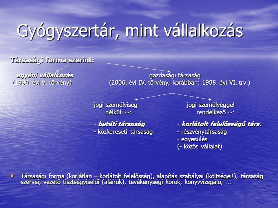 Gyógyszertár, mint vállalkozás Társasági forma szerint: egyéni vállalkozásgazdasági társaság egyéni vállalkozásgazdasági társaság (1990. évi V. törvén
