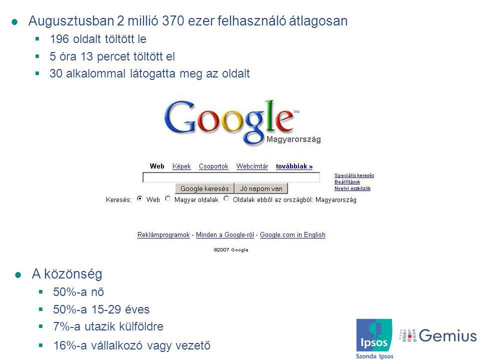 Keresőoldalak profilja ● Augusztusban 2 millió 370 ezer felhasználó átlagosan  196 oldalt töltött le  5 óra 13 percet töltött el  30 alkalommal lát