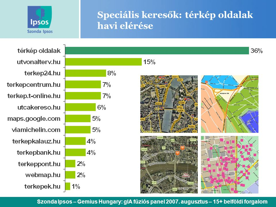 Speciális keresők: térkép oldalak havi elérése Szonda Ipsos – Gemius Hungary: gIA fúziós panel 2007. augusztus – 15+ belföldi forgalom