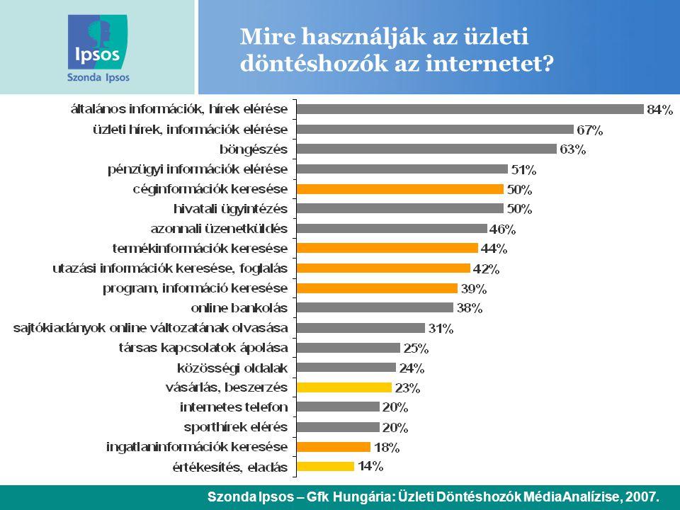 Mire használják az üzleti döntéshozók az internetet? Szonda Ipsos – Gfk Hungária: Üzleti Döntéshozók MédiaAnalízise, 2007.