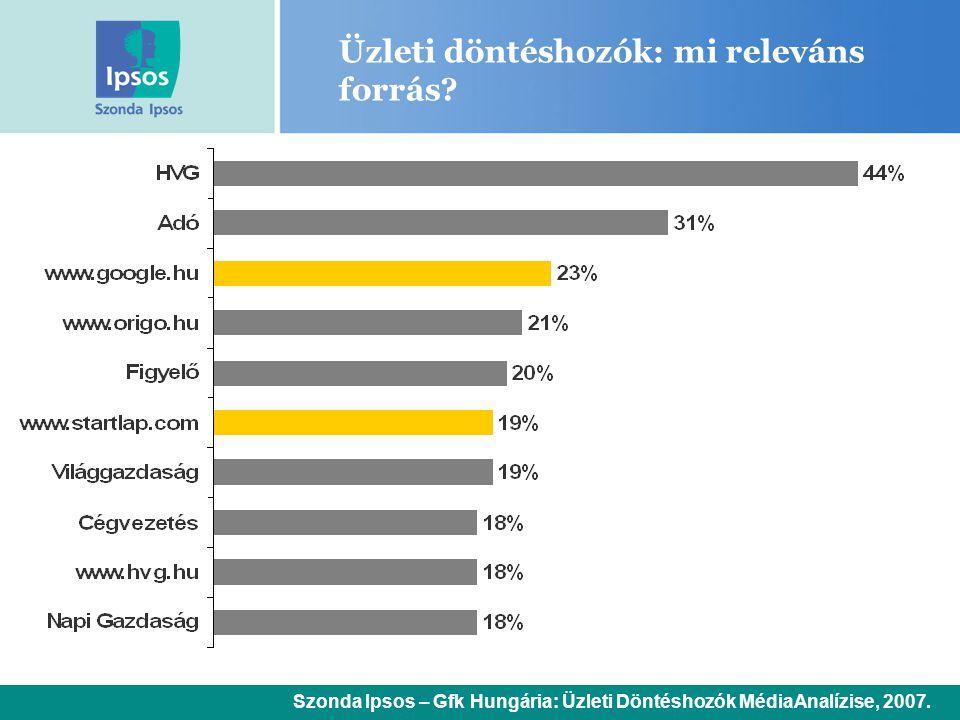 Üzleti döntéshozók: mi releváns forrás? Szonda Ipsos – Gfk Hungária: Üzleti Döntéshozók MédiaAnalízise, 2007.