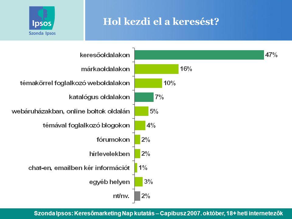 Hol kezdi el a keresést? Szonda Ipsos: Keresőmarketing Nap kutatás – Capibusz 2007. október, 18+ heti internetezők