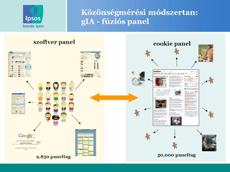 Közönségmérési módszertan: gIA - fúziós panel cookie panel 50,000 paneltag 2,850 paneltag szoftver panel