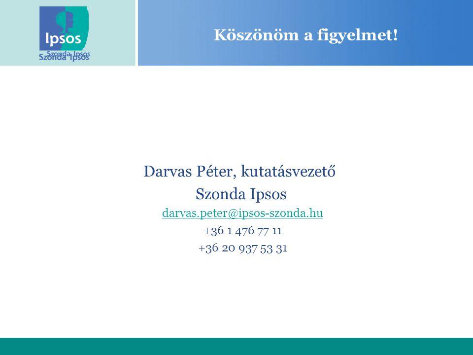 Köszönöm a figyelmet! Darvas Péter, kutatásvezető Szonda Ipsos darvas.peter@ipsos-szonda.hu +36 1 476 77 11 +36 20 937 53 31