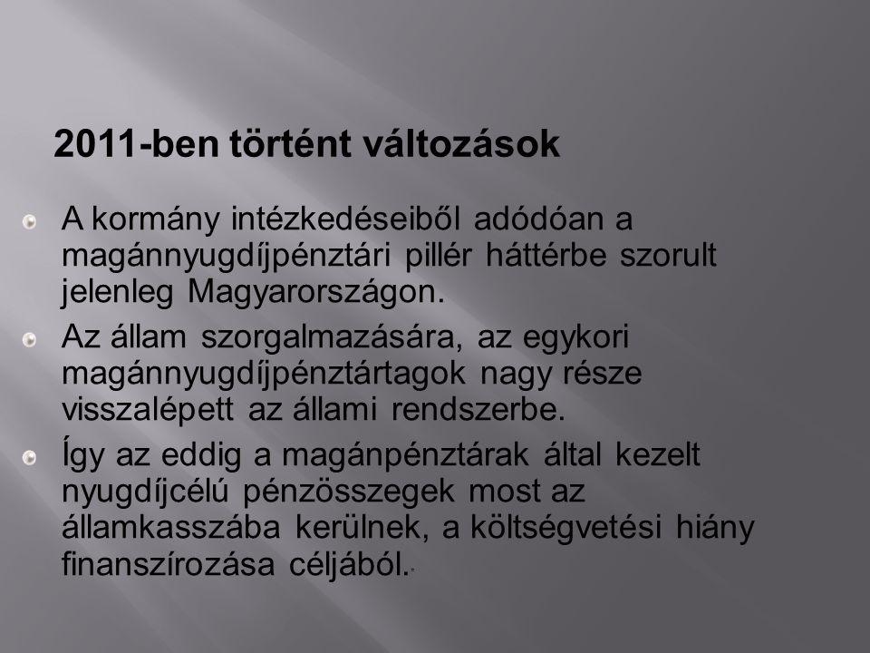 A kormány intézkedéseiből adódóan a magánnyugdíjpénztári pillér háttérbe szorult jelenleg Magyarországon. Az állam szorgalmazására, az egykori magánny