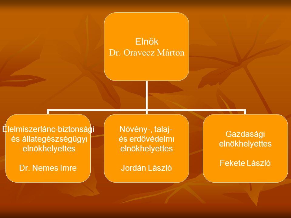 Elnök Dr. Oravecz Márton Élelmiszerlánc-biztonsági és állategészségügyi elnökhelyettes Dr. Nemes Imre Növény-, talaj- és erdővédelmi elnökhelyettes Jo