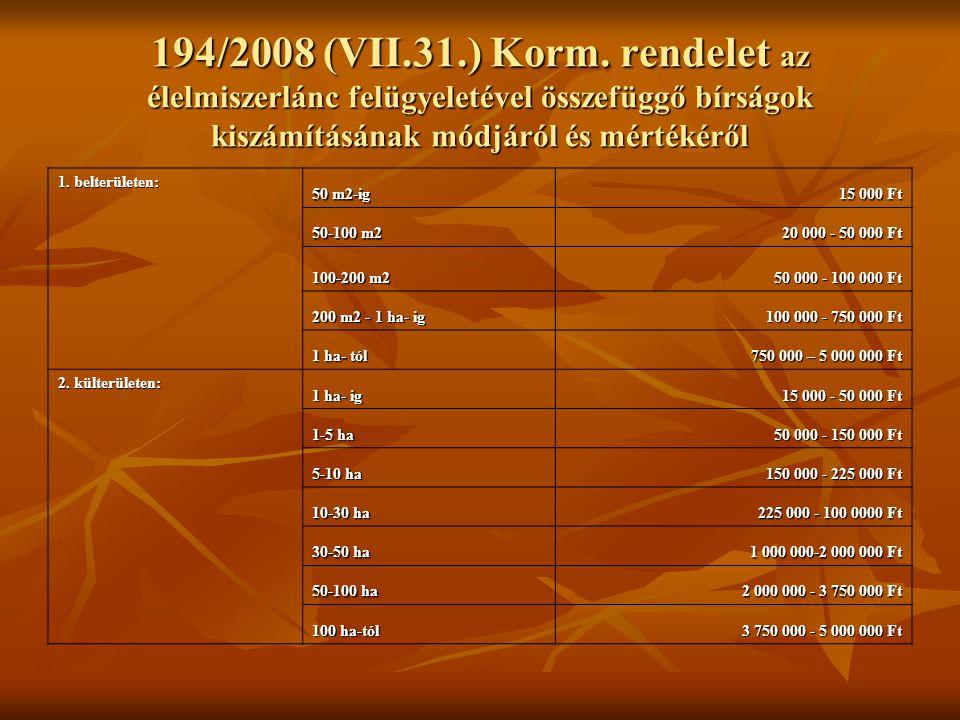 194/2008 (VII.31.) Korm. rendelet az élelmiszerlánc felügyeletével összefüggő bírságok kiszámításának módjáról és mértékéről 1. belterületen: 50 m2-ig