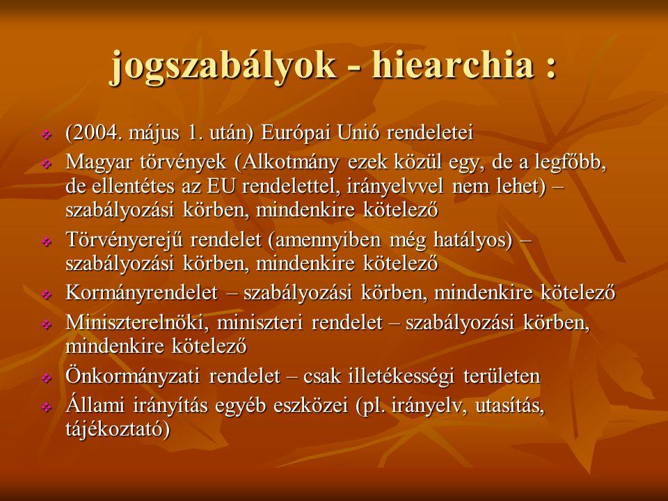 jogszabályok - hiearchia :  (2004. május 1. után) Európai Unió rendeletei  Magyar törvények (Alkotmány ezek közül egy, de a legfőbb, de ellentétes a