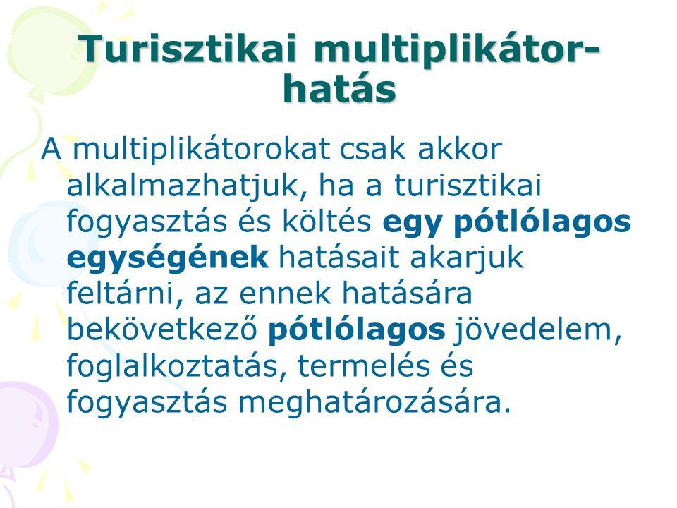 Turisztikai multiplikátor- hatás A multiplikátorokat csak akkor alkalmazhatjuk, ha a turisztikai fogyasztás és költés egy pótlólagos egységének hatása