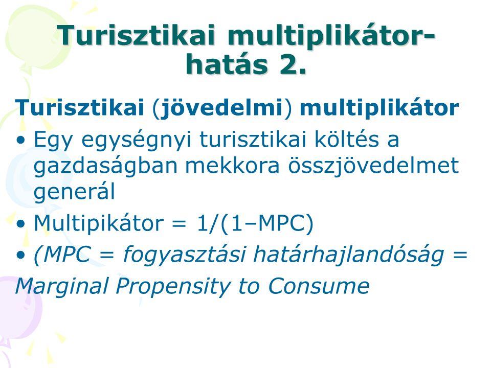 Turisztikai multiplikátor- hatás 2. Turisztikai (jövedelmi) multiplikátor •Egy egységnyi turisztikai költés a gazdaságban mekkora összjövedelmet gener