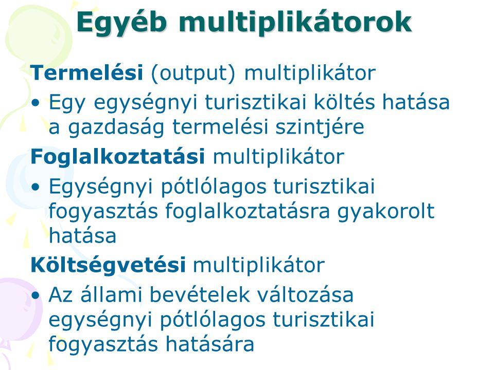 Egyéb multiplikátorok Termelési (output) multiplikátor •Egy egységnyi turisztikai költés hatása a gazdaság termelési szintjére Foglalkoztatási multipl