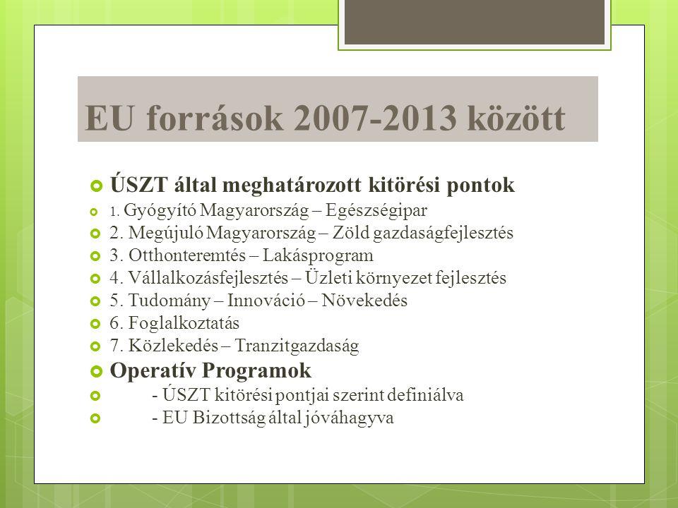 EU források 2007-2013 között  ÚSZT által meghatározott kitörési pontok  1. Gyógyító Magyarország – Egészségipar  2. Megújuló Magyarország – Zöld ga