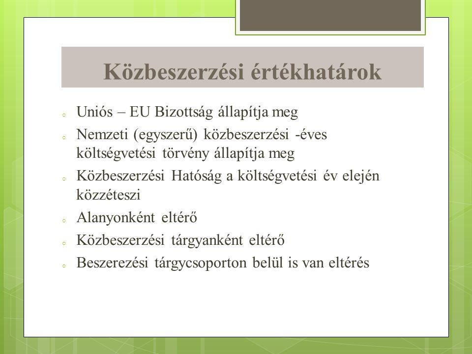 Közbeszerzési értékhatárok o Uniós – EU Bizottság állapítja meg o Nemzeti (egyszerű) közbeszerzési -éves költségvetési törvény állapítja meg o Közbesz