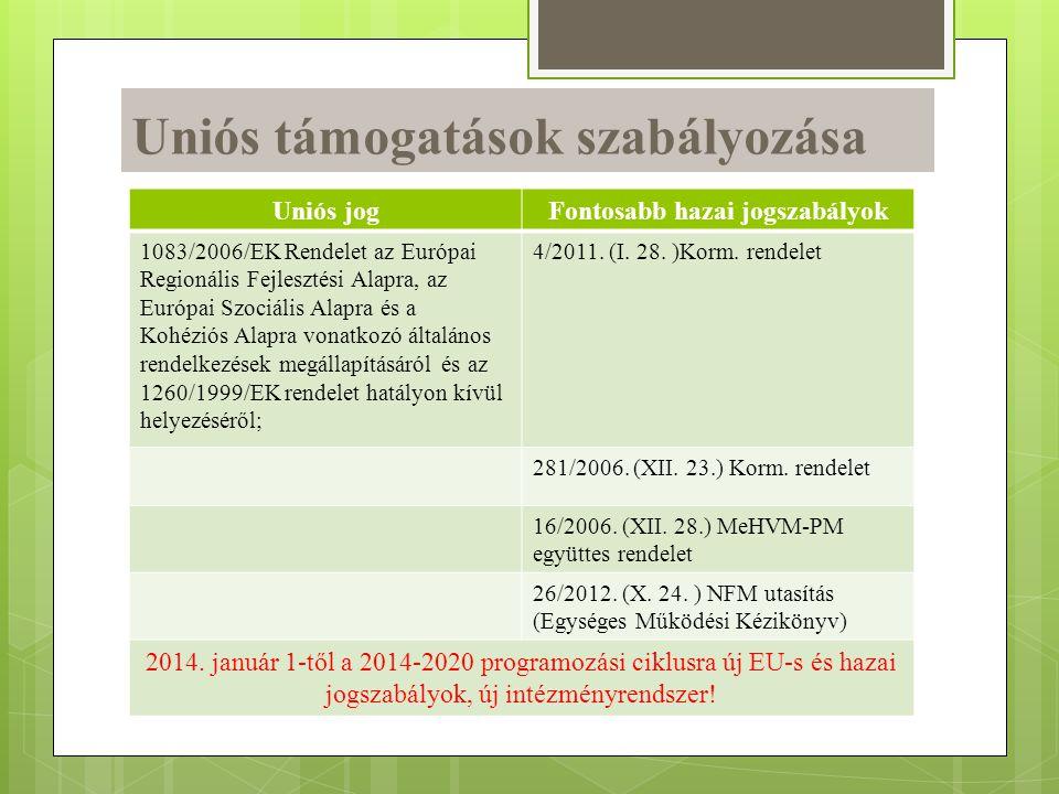 Uniós támogatások szabályozása Uniós jogFontosabb hazai jogszabályok 1083/2006/EK Rendelet az Európai Regionális Fejlesztési Alapra, az Európai Szociá