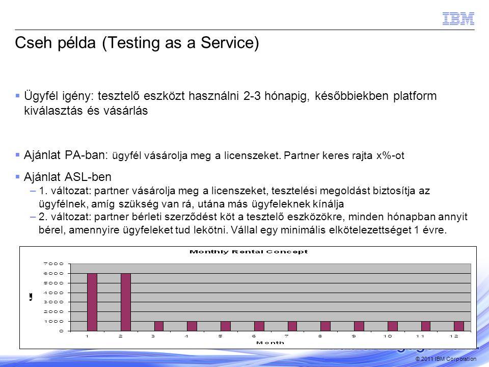 © 2011 IBM Corporation Cseh példa (Testing as a Service)  Ügyfél igény: tesztelő eszközt használni 2-3 hónapig, későbbiekben platform kiválasztás és vásárlás  Ajánlat PA-ban: ügyfél vásárolja meg a licenszeket.