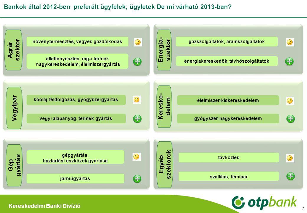Kereskedelmi Banki Divízió 7 Agrár szektor növénytermesztés, vegyes gazdálkodás állattenyésztés, mg-i termék nagykereskedelem, élelmiszergyártás Energ
