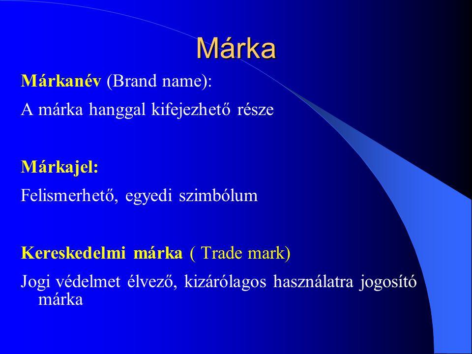 Márka Márkanév (Brand name): A márka hanggal kifejezhető része Márkajel: Felismerhető, egyedi szimbólum Kereskedelmi márka ( Trade mark) Jogi védelmet