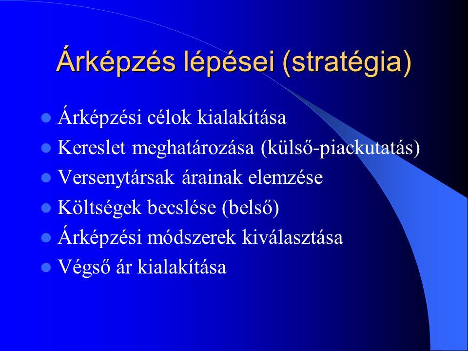 Árképzés lépései (stratégia)  Árképzési célok kialakítása  Kereslet meghatározása (külső-piackutatás)  Versenytársak árainak elemzése  Költségek b
