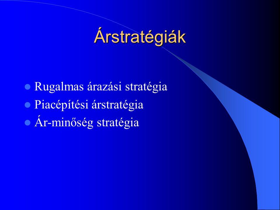 Árstratégiák  Rugalmas árazási stratégia  Piacépítési árstratégia  Ár-minőség stratégia