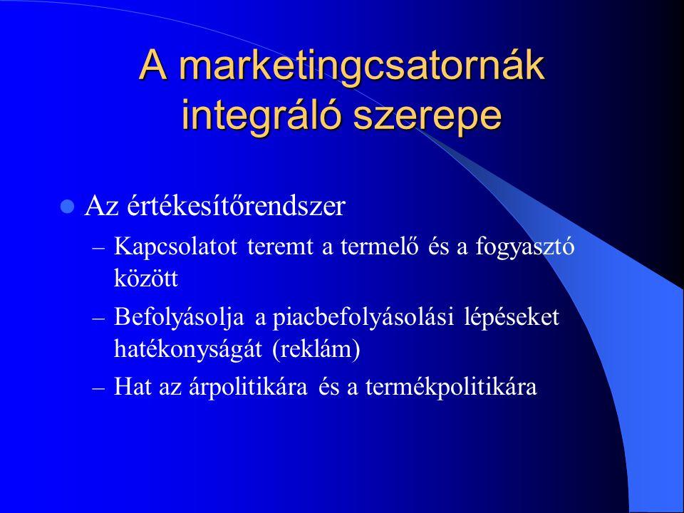 A marketingcsatornák integráló szerepe  Az értékesítőrendszer – Kapcsolatot teremt a termelő és a fogyasztó között – Befolyásolja a piacbefolyásolási
