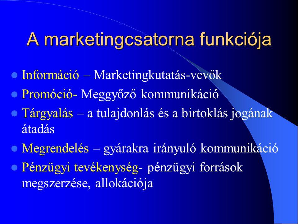 A marketingcsatorna funkciója  Információ – Marketingkutatás-vevők  Promóció- Meggyőző kommunikáció  Tárgyalás – a tulajdonlás és a birtoklás jogán