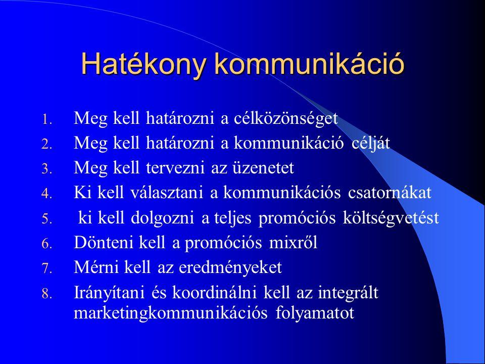 Hatékony kommunikáció 1. Meg kell határozni a célközönséget 2. Meg kell határozni a kommunikáció célját 3. Meg kell tervezni az üzenetet 4. Ki kell vá
