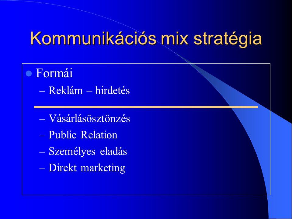 Kommunikációs mix stratégia  Formái – Reklám – hirdetés – Vásárlásösztönzés – Public Relation – Személyes eladás – Direkt marketing