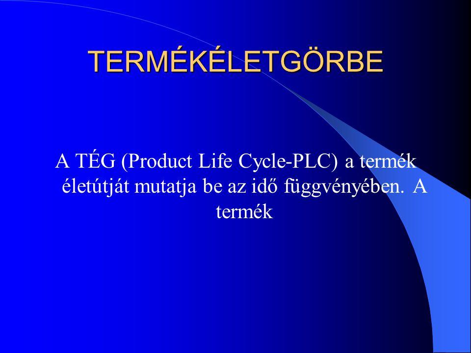 TERMÉKÉLETGÖRBE A TÉG (Product Life Cycle-PLC) a termék életútját mutatja be az idő függvényében. A termék