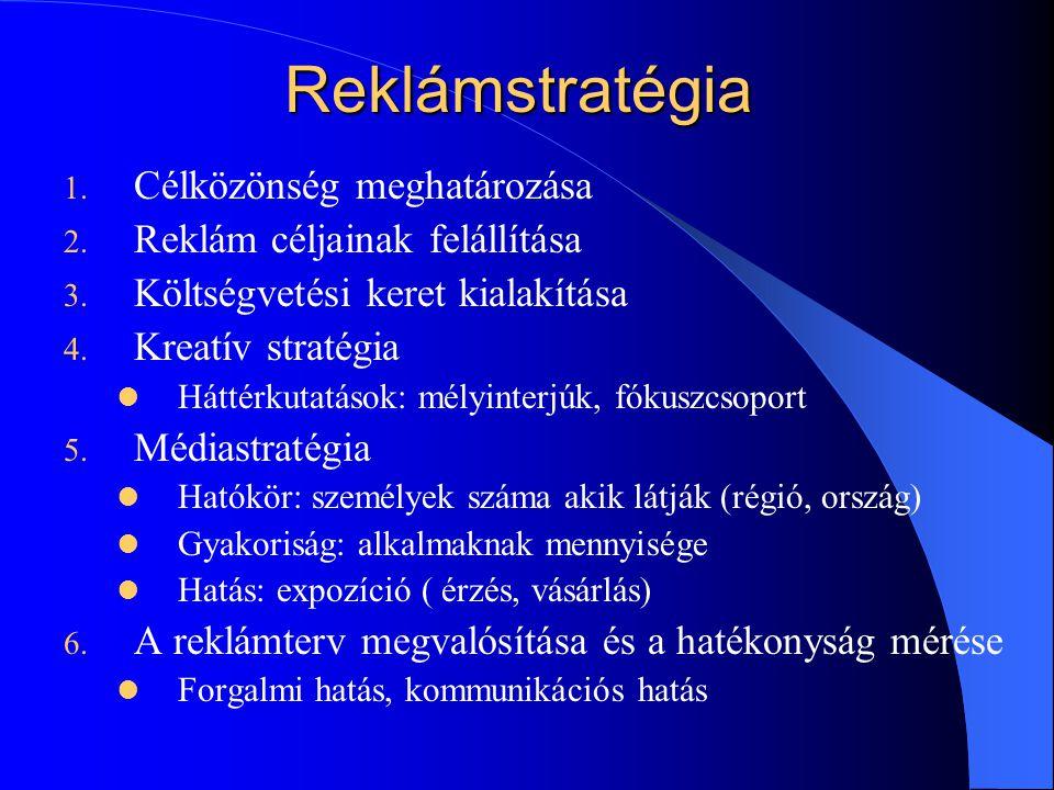 Reklámstratégia 1. Célközönség meghatározása 2. Reklám céljainak felállítása 3. Költségvetési keret kialakítása 4. Kreatív stratégia  Háttérkutatások