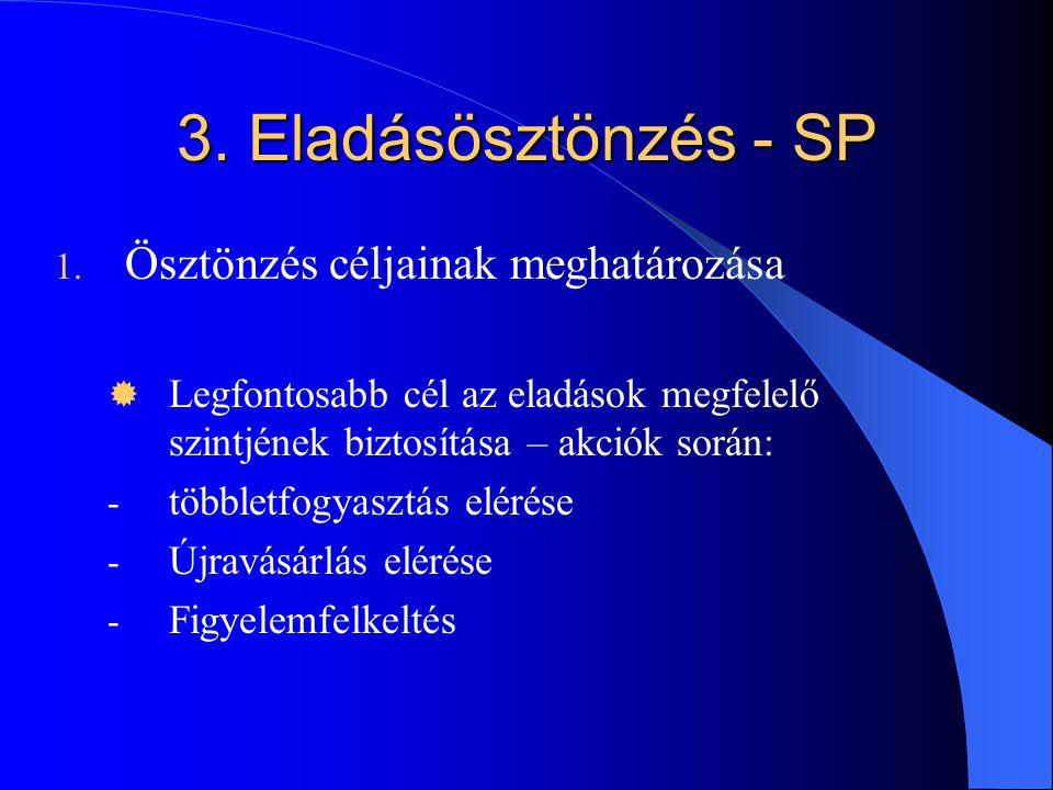 3. Eladásösztönzés - SP 1. Ösztönzés céljainak meghatározása  Legfontosabb cél az eladások megfelelő szintjének biztosítása – akciók során: - többlet