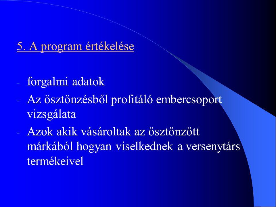 5. A program értékelése - forgalmi adatok - Az ösztönzésből profitáló embercsoport vizsgálata - Azok akik vásároltak az ösztönzött márkából hogyan vis