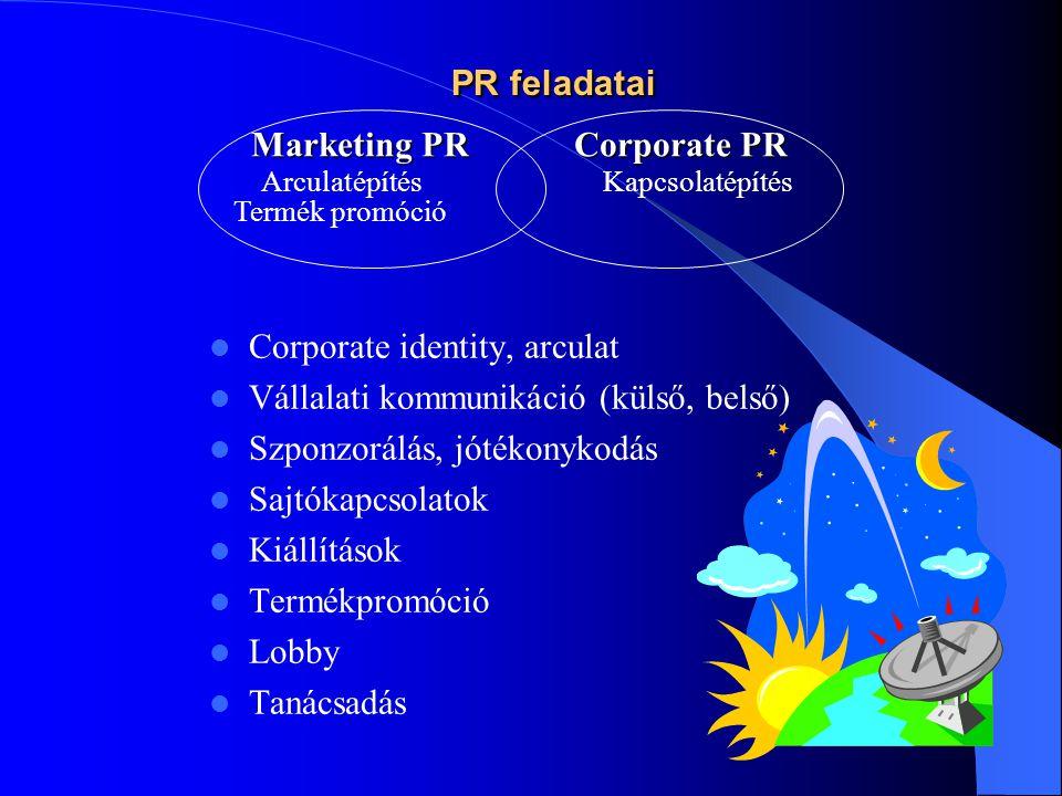 PR feladatai  Corporate identity, arculat  Vállalati kommunikáció (külső, belső)  Szponzorálás, jótékonykodás  Sajtókapcsolatok  Kiállítások  Te