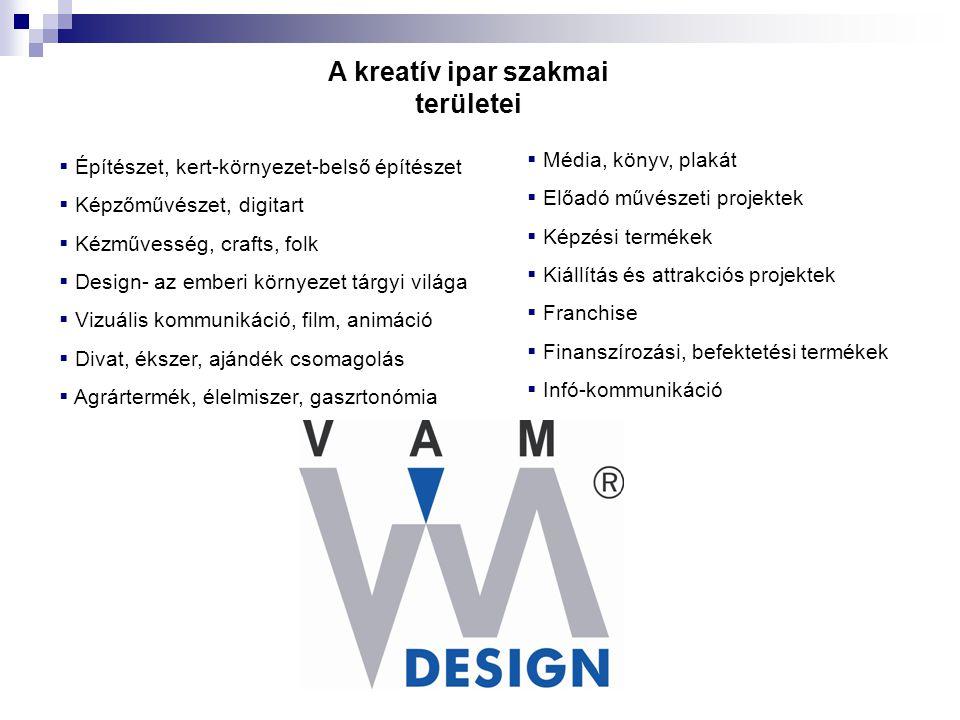 A kreatív ipar szakmai területei  Építészet, kert-környezet-belső építészet  Képzőművészet, digitart  Kézművesség, crafts, folk  Design- az emberi