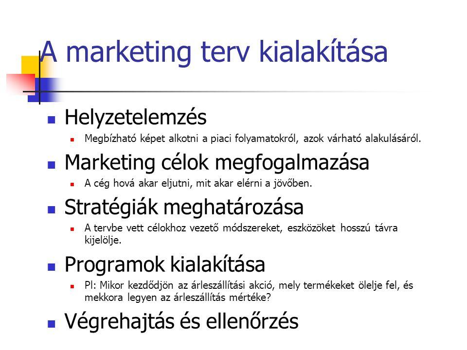 A marketing terv kialakítása  Helyzetelemzés  Megbízható képet alkotni a piaci folyamatokról, azok várható alakulásáról.  Marketing célok megfogalm