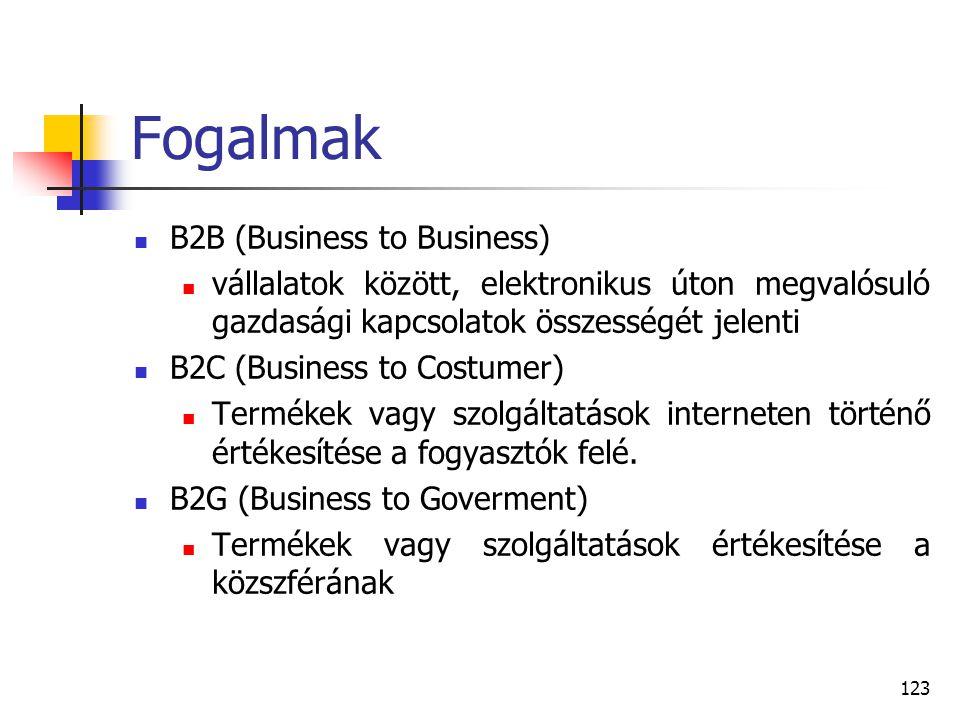 123 Fogalmak  B2B (Business to Business)  vállalatok között, elektronikus úton megvalósuló gazdasági kapcsolatok összességét jelenti  B2C (Business