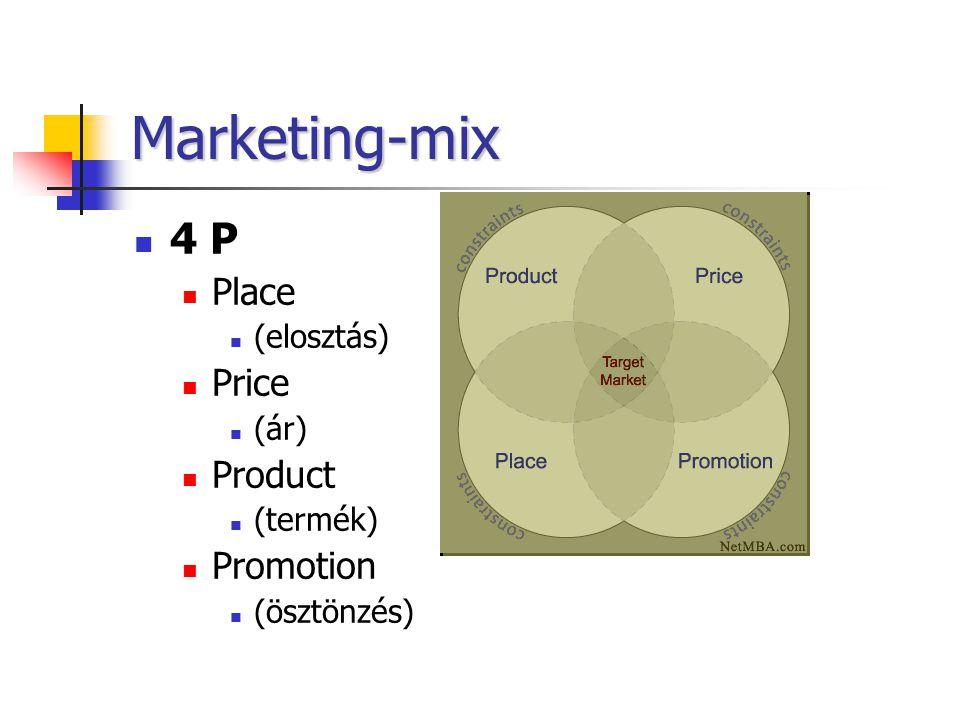 Marketing-mix  4 P  Place  (elosztás)  Price  (ár)  Product  (termék)  Promotion  (ösztönzés)