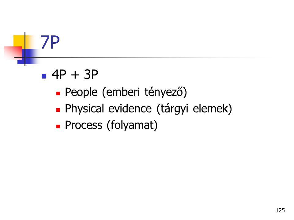 125 7P  4P + 3P  People (emberi tényező)  Physical evidence (tárgyi elemek)  Process (folyamat)