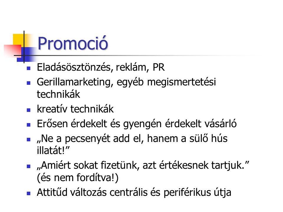 Promoció  Eladásösztönzés, reklám, PR  Gerillamarketing, egyéb megismertetési technikák  kreatív technikák  Erősen érdekelt és gyengén érdekelt vá