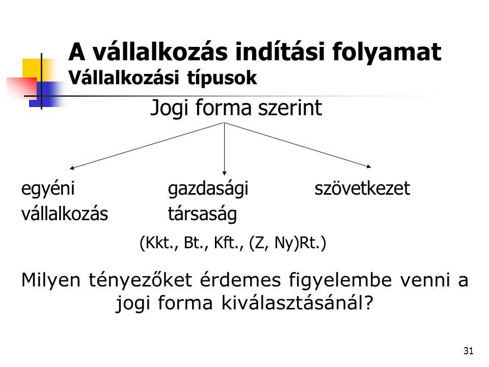 31 A vállalkozás indítási folyamat Vállalkozási típusok Jogi forma szerint egyéni gazdaságiszövetkezet vállalkozás társaság (Kkt., Bt., Kft., (Z, Ny)R
