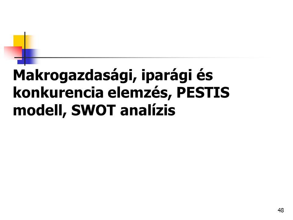 48 Makrogazdasági, iparági és konkurencia elemzés, PESTIS modell, SWOT analízis