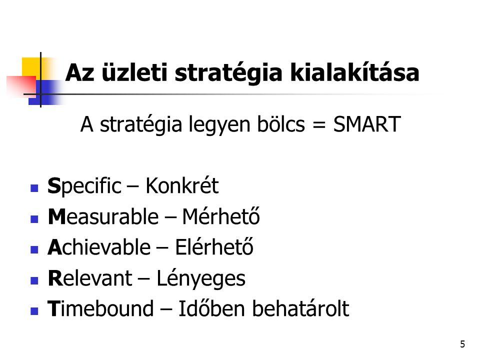 5 Az üzleti stratégia kialakítása A stratégia legyen bölcs = SMART  Specific – Konkrét  Measurable – Mérhető  Achievable – Elérhető  Relevant – Lé