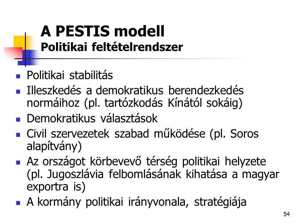 54 A PESTIS modell Politikai feltételrendszer  Politikai stabilitás  Illeszkedés a demokratikus berendezkedés normáihoz (pl. tartózkodás Kínától sok